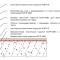 antiza.by - химстойкие полимерные покрытия конструкций +375 29 643-17-34